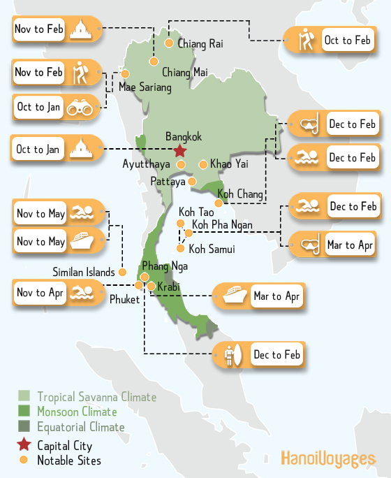 Best times to visit Thailand